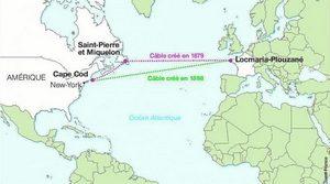 La grande aventure des câbles télégraphiques