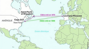 Le câble transatlantique France – États-Unis
