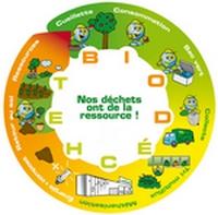Valorisation des biodéchets de la cantine