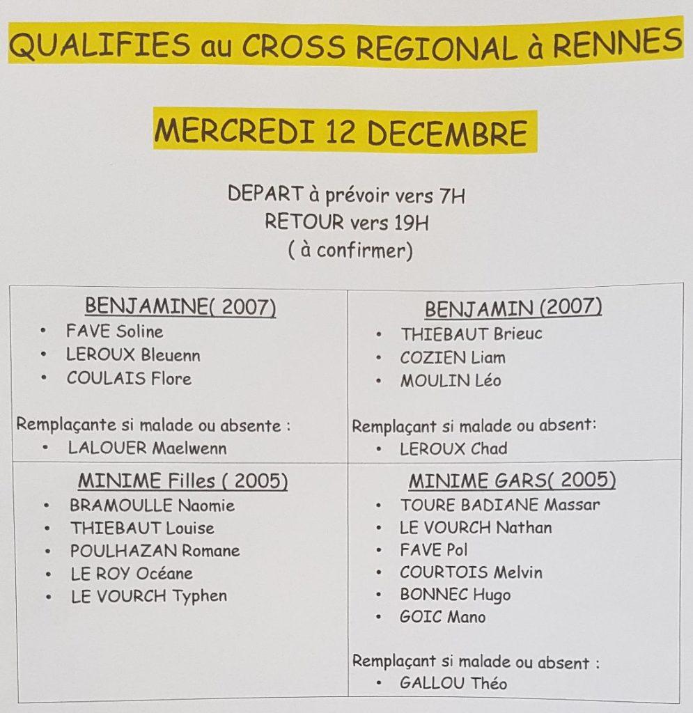 Cross départemental 2018